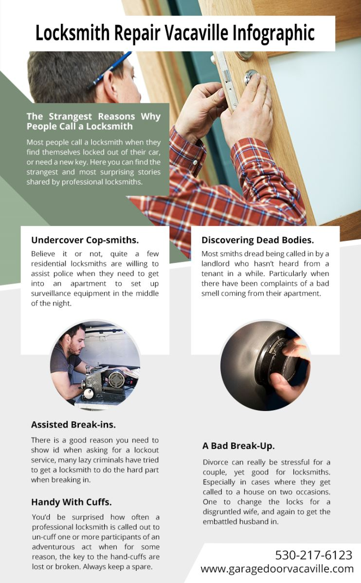 Garage Door Repair Vacaville Infographic